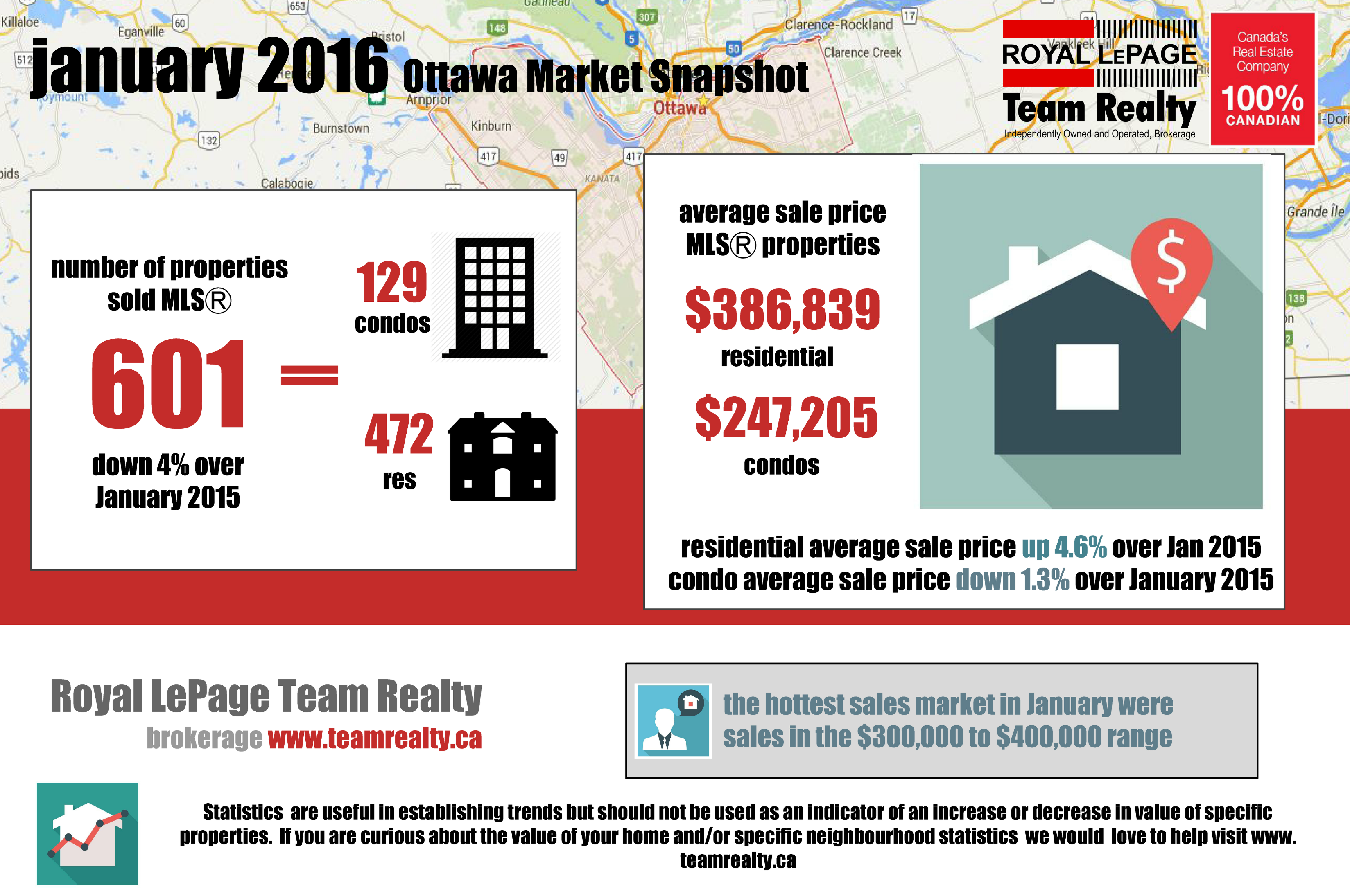 ottawa real estate market eases off with cooler january weather