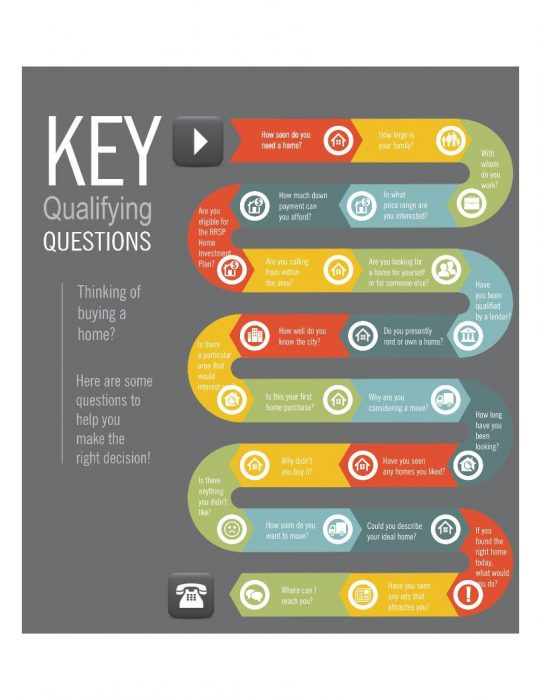 copy-of-key-qualifying-questions