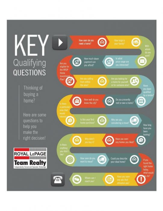 rlp-key-qualifying-questions