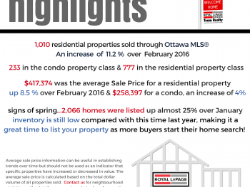 Ottawa Real Estate Highlights February 2017